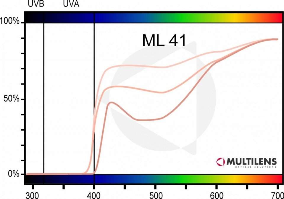 diagram-filter-curves-fl-41-x-3(1).jpg